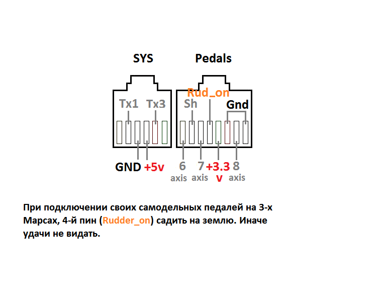 Sys_Pedals.png
