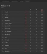 killboard_ru.png