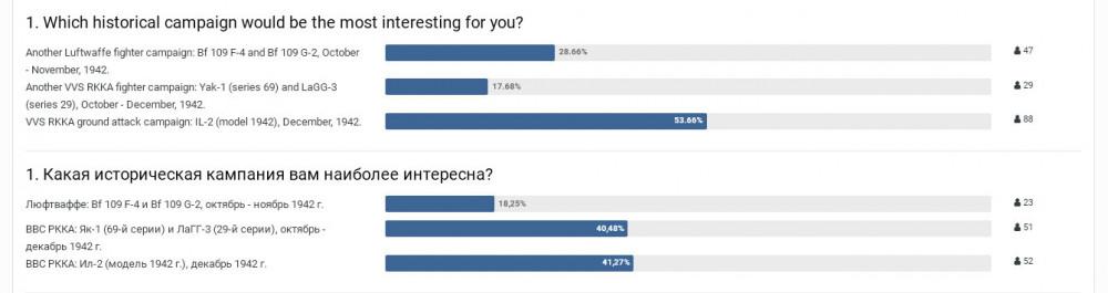 Polls.thumb.jpg.84aca01e8e0c220cad96fa7e905e5b0e.jpg