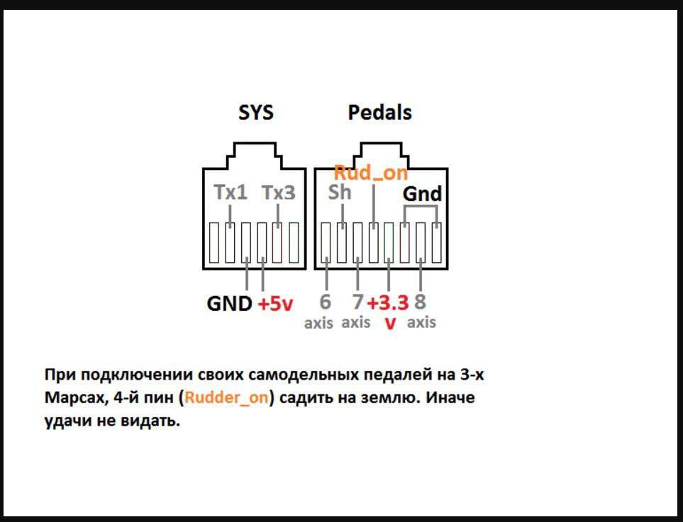 Sys_Pedals.jpg.901778af269bf6e12a26aea01de277a5.jpg