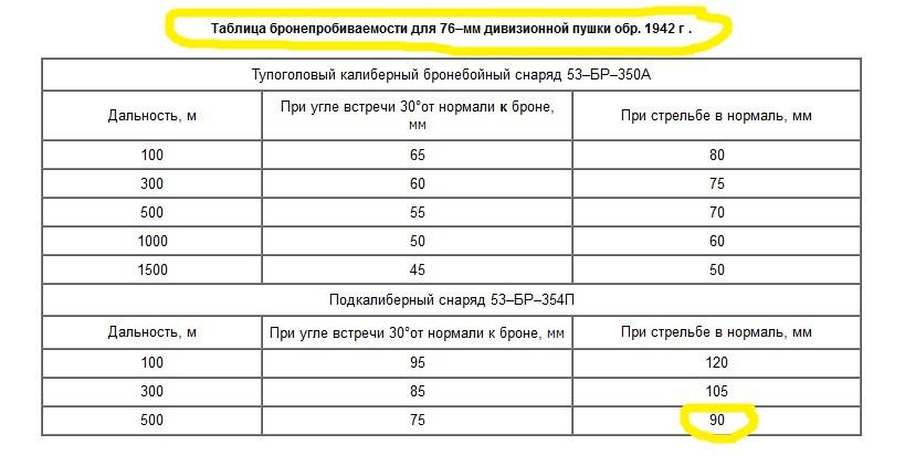 zis-3-2.jpg.3dcce68fced7f3cb9e890cd9f936881b.jpg