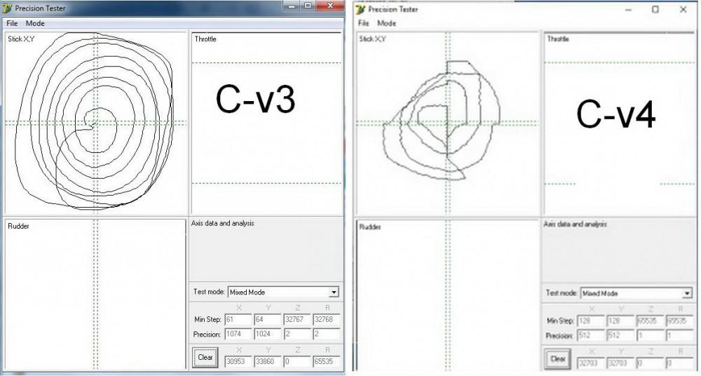 Comp_Cv3_vs_Cv4-V6.thumb.jpg.d95397ffaa84f5111819a9a209e58537.jpg