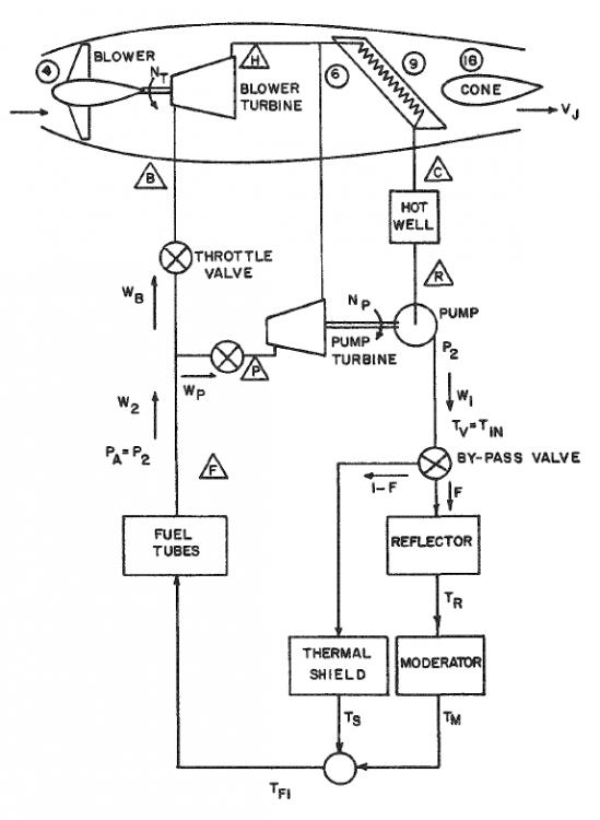 Паротурбореактивный двигатель принцип работы.png