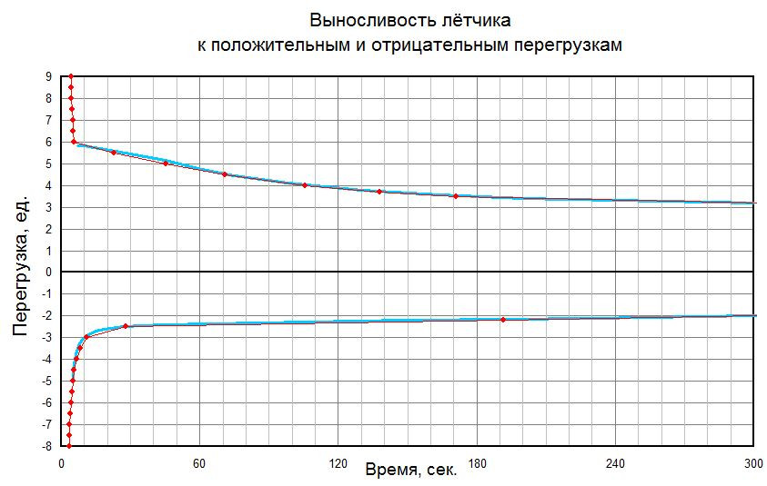 Chart_ru.JPG.2cb659ede0a00558473c4b823ec7ae0e.JPG