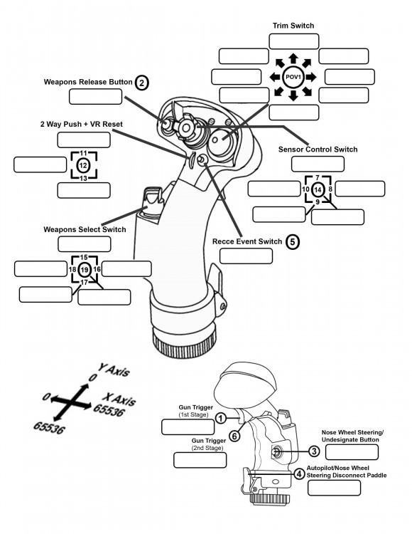 Thrustmaster Hornet Joystick Chart.jpg