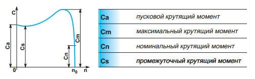 grafic-momentov.jpg.218e2f271ac154f1280d625486910b24.jpg