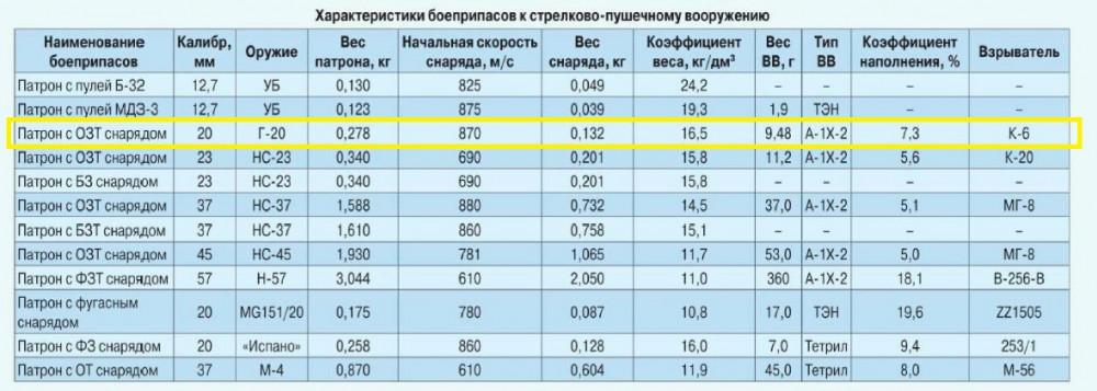 table.thumb.jpg.c846972b6f12f94e939fd9fc7cf380b5.jpg