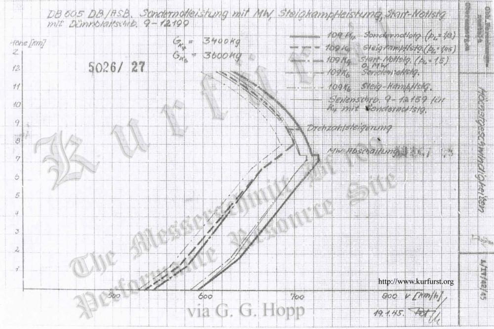 5026-27_DBSonder_MW_geschw.thumb.jpg.8ed1669edb04c9560489cf7d7dc4d5cd.jpg
