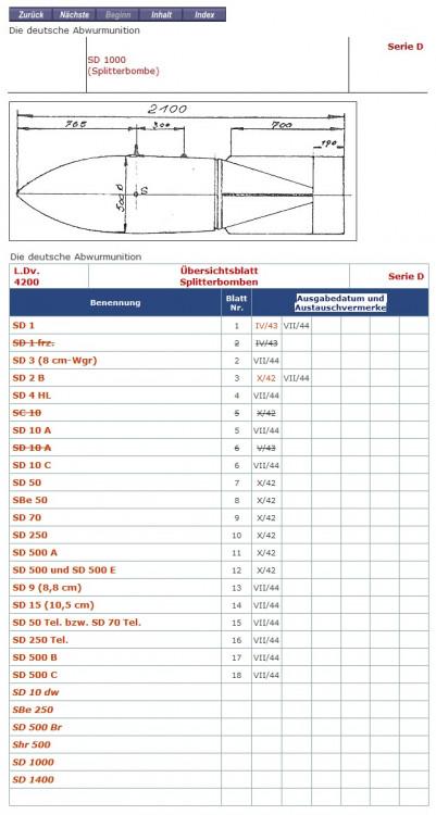 SD1000.thumb.jpg.ab368573ab29ee85d0664b3e27e5b482.jpg